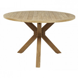 Sonoma Round Dining Tables